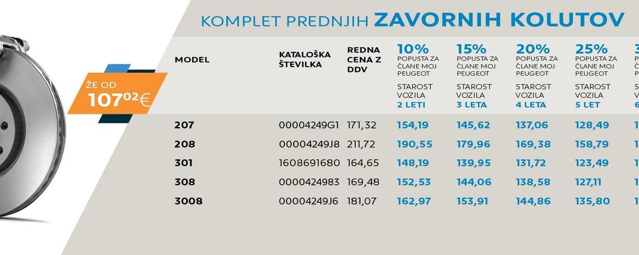 JESENzima_koluti